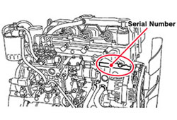Kubota Engine Serial Number Location Diesel Parts Direct