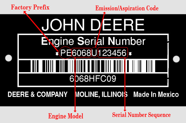 caterpillar marine engine serial number decoder